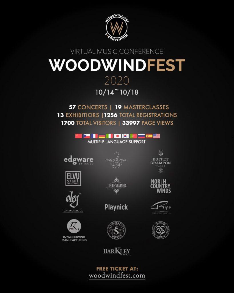 Woodwind Fest 2020